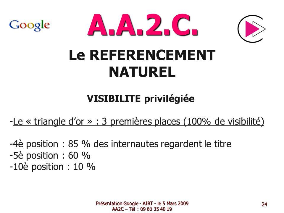 A.A.2.C. Le REFERENCEMENT NATUREL VISIBILITE privilégiée -Le « triangle dor » : 3 premières places (100% de visibilité) -4è position : 85 % des intern
