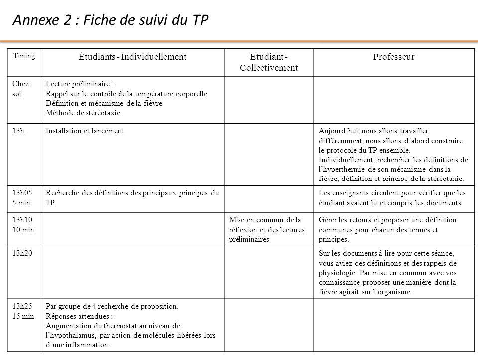 Annexe 2 : Fiche de suivi du TP TimingÉtudiants - IndividuellementEtudiant - Collectivement Professeur 13h45Mise en commun, discussion orale d la validité des propositions.
