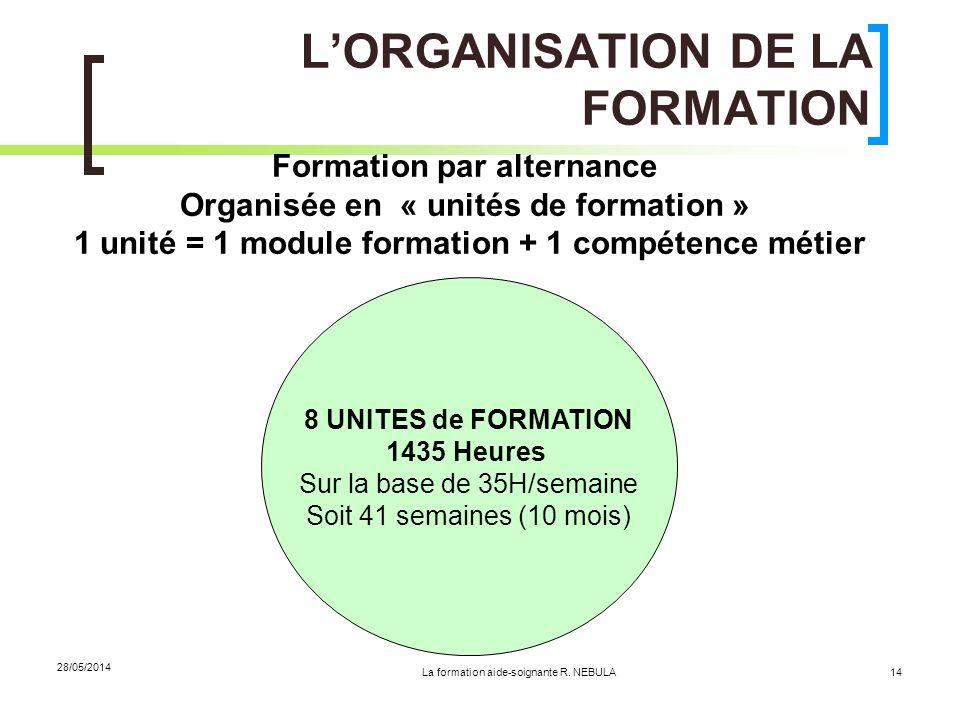 La formation aide-soignante R. NEBULA 28/05/2014 14 LORGANISATION DE LA FORMATION Formation par alternance Organisée en « unités de formation » 1 unit