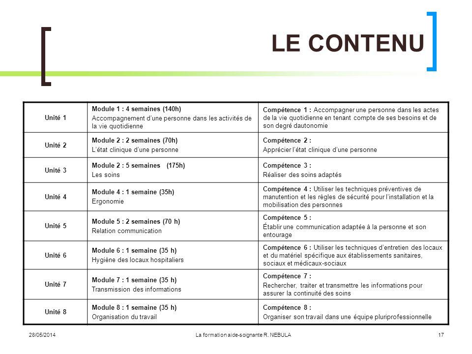 La formation aide-soignante R. NEBULA1728/05/2014 LE CONTENU Unité 1 Module 1 : 4 semaines (140h) Accompagnement dune personne dans les activités de l