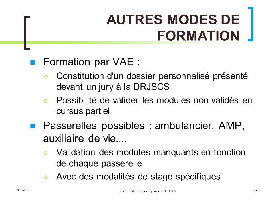 La formation aide-soignante R. NEBULA 28/05/2014 21 AUTRES MODES DE FORMATION Formation par VAE : Constitution d'un dossier personnalisé présenté deva