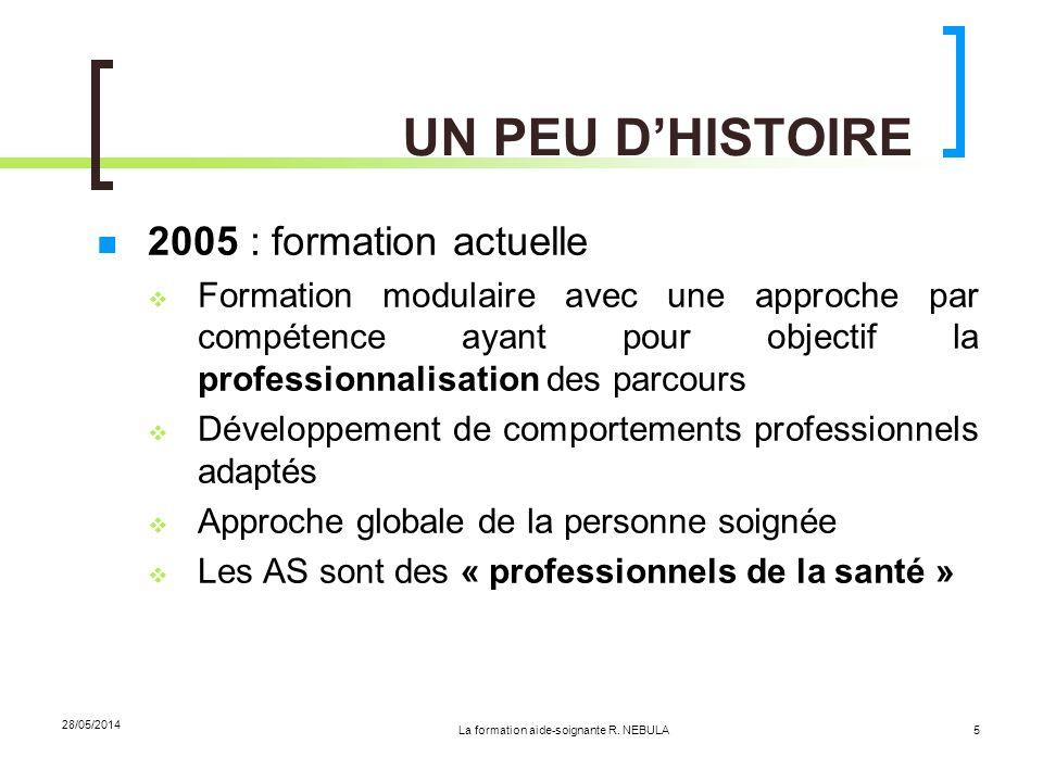 La formation aide-soignante R. NEBULA 28/05/2014 5 UN PEU DHISTOIRE 2005 : formation actuelle Formation modulaire avec une approche par compétence aya