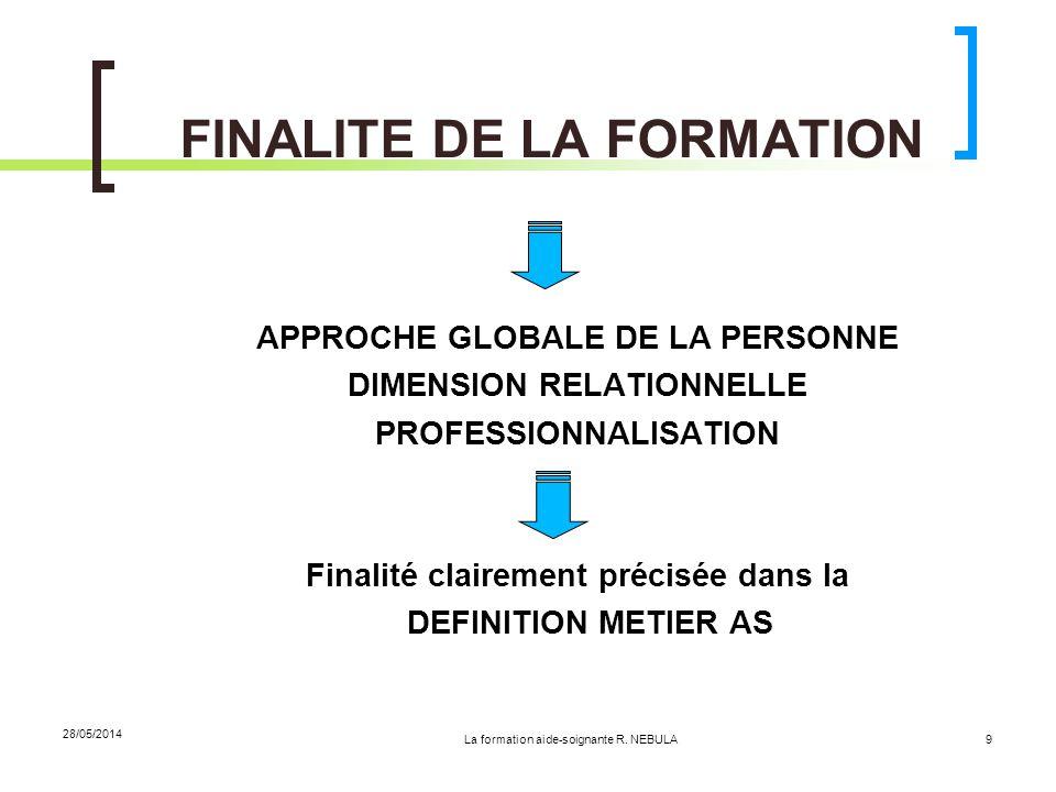 La formation aide-soignante R. NEBULA 28/05/2014 9 FINALITE DE LA FORMATION APPROCHE GLOBALE DE LA PERSONNE DIMENSION RELATIONNELLE PROFESSIONNALISATI