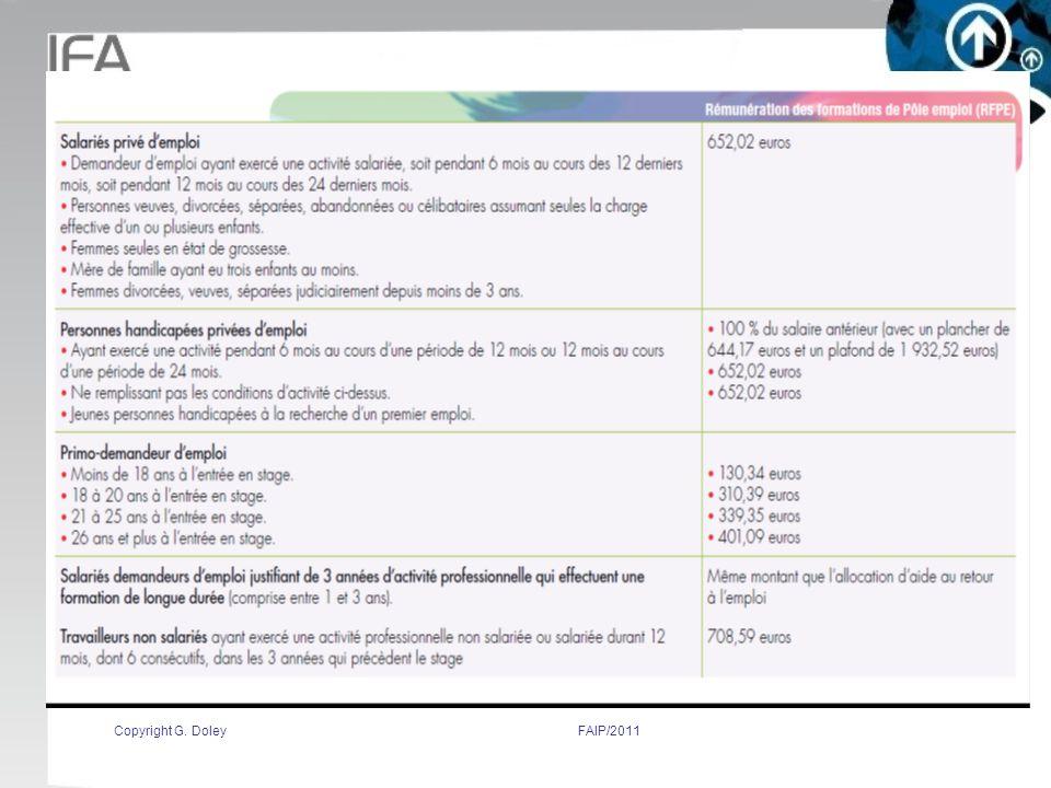 Copyright G. DoleyFAIP/2011