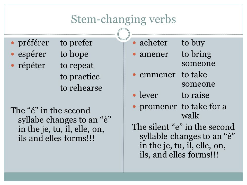 Stem-changing verbs préférerto prefer espérerto hope répéterto repeat to practice to rehearse The é in the second syllabe changes to an è in the je, tu, il, elle, on, ils and elles forms!!.