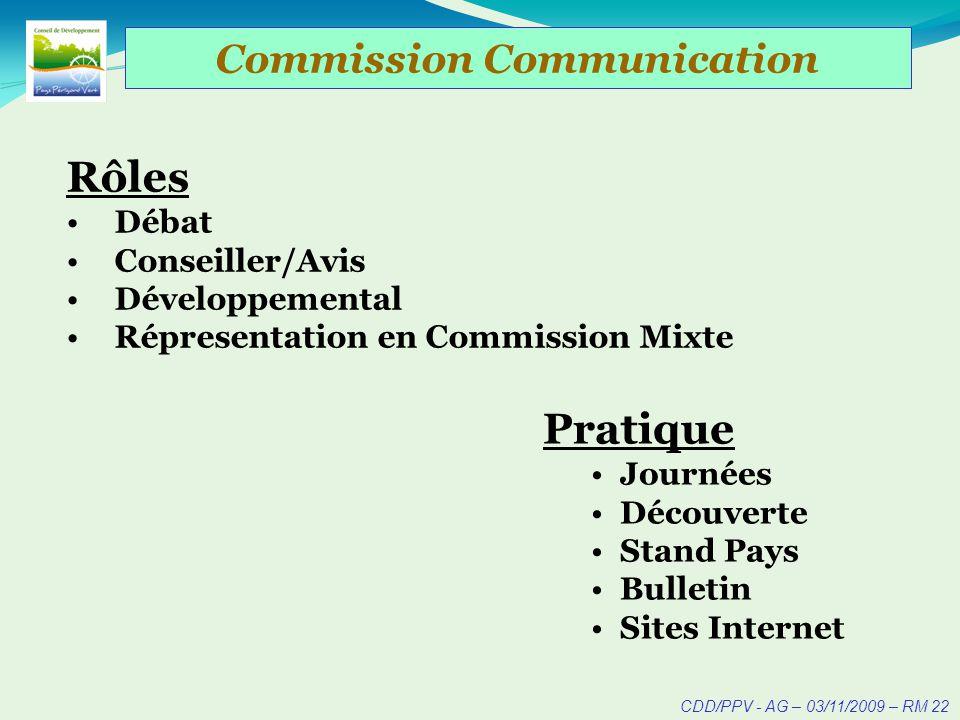 CDD/PPV - AG – 03/11/2009 – RM 22 Commission Communication Rôles Débat Conseiller/Avis Développemental Répresentation en Commission Mixte Pratique Journées Découverte Stand Pays Bulletin Sites Internet