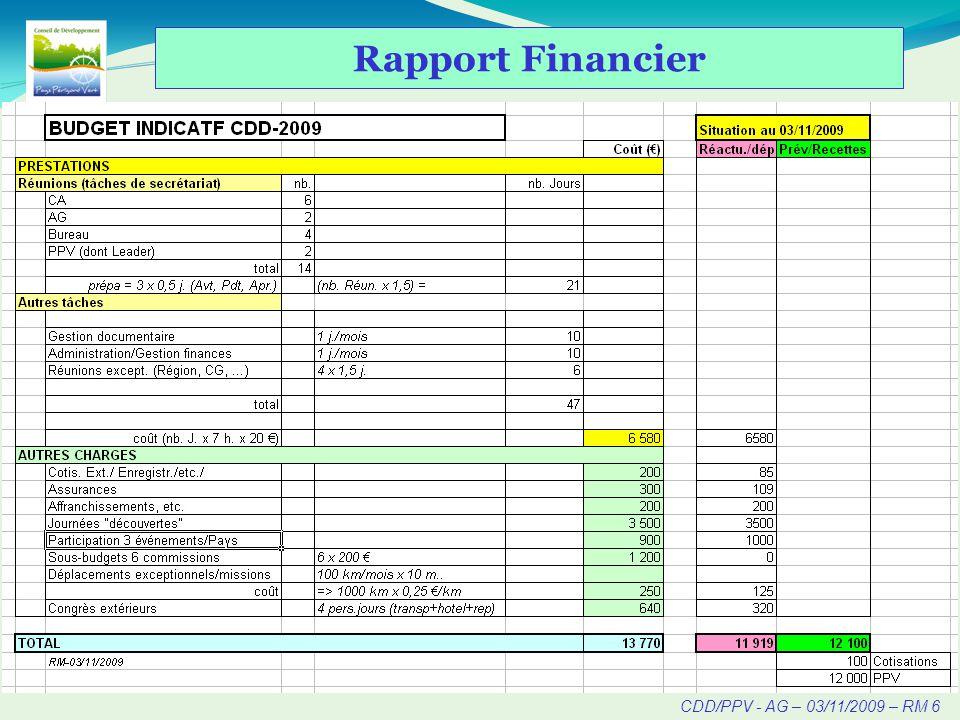 CDD/PPV - AG – 03/11/2009 – RM 6 Rapport Financier