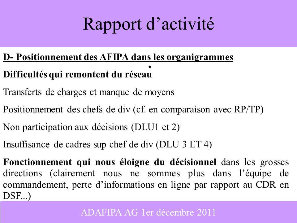 11 Rapport dactivité D- Positionnement des AFIPA dans les organigrammes Difficultés qui remontent du réseau Transferts de charges et manque de moyens