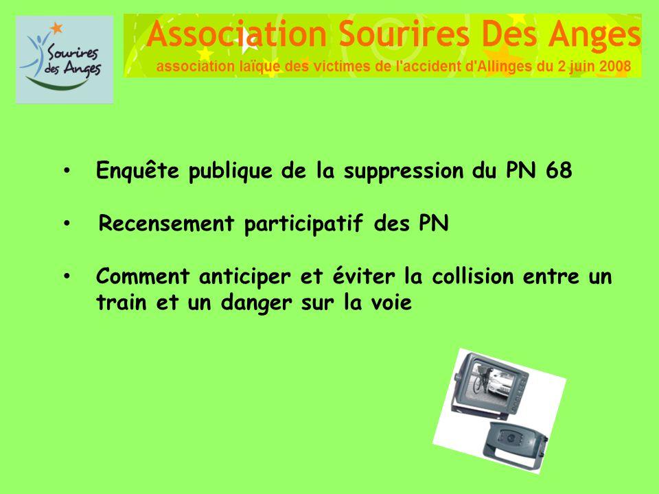 Enquête publique de la suppression du PN 68 Recensement participatif des PN Comment anticiper et éviter la collision entre un train et un danger sur l