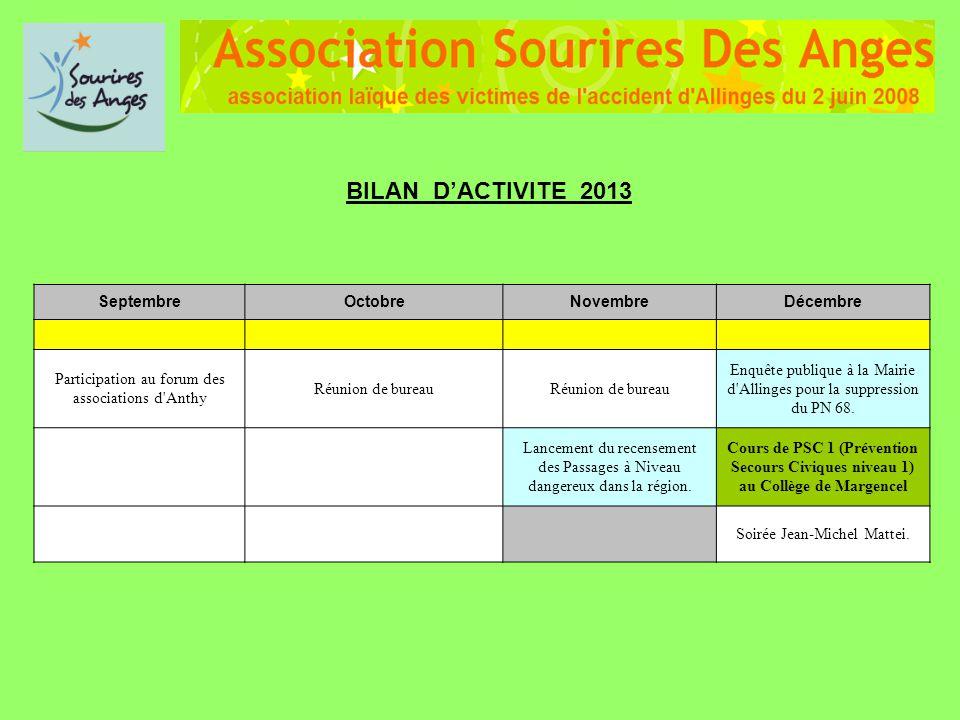 SeptembreOctobreNovembreDécembre Participation au forum des associations d'Anthy Réunion de bureau Enquête publique à la Mairie d'Allinges pour la sup