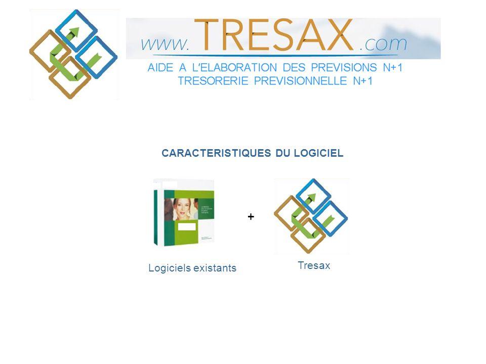 CARACTERISTIQUES DU LOGICIEL + Logiciels existants Tresax