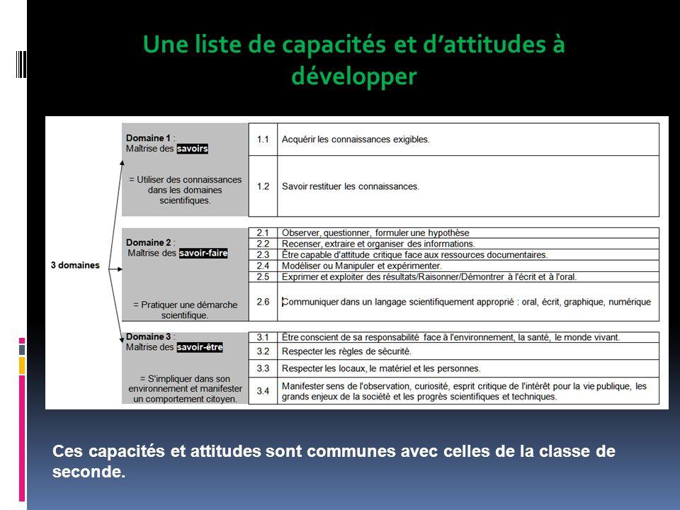 Une liste de capacités et dattitudes à développer Ces capacités et attitudes sont communes avec celles de la classe de seconde.