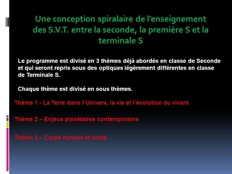 Une conception spiralaire de lenseignement des S.V.T. entre la seconde, la première S et la terminale S Le programme est divisé en 3 thèmes déjà abord