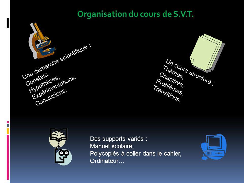 Organisation du cours de S.V.T. Une démarche scientifique : Constats, Hypothèses, Expérimentations, Conclusions. Un cours structuré : Thèmes, Chapitre