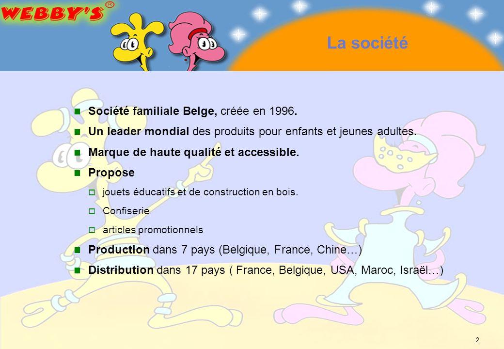 2 La société Société familiale Belge, créée en 1996. Un leader mondial des produits pour enfants et jeunes adultes. Marque de haute qualité et accessi
