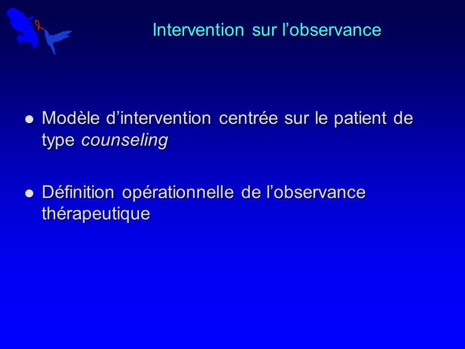 Intervention sur lobservance Modèle dintervention centrée sur le patient de type counseling Modèle dintervention centrée sur le patient de type counseling Définition opérationnelle de lobservance thérapeutique Définition opérationnelle de lobservance thérapeutique