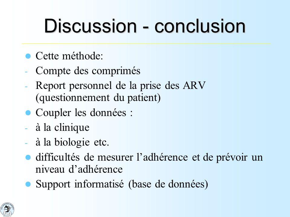 Discussion - conclusion Cette méthode: - Compte des comprimés - Report personnel de la prise des ARV (questionnement du patient) Coupler les données : - à la clinique - à la biologie etc.