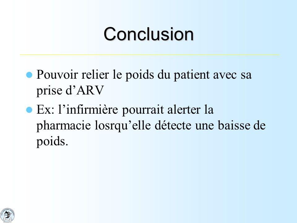 Conclusion Pouvoir relier le poids du patient avec sa prise dARV Ex: linfirmière pourrait alerter la pharmacie losrquelle détecte une baisse de poids.