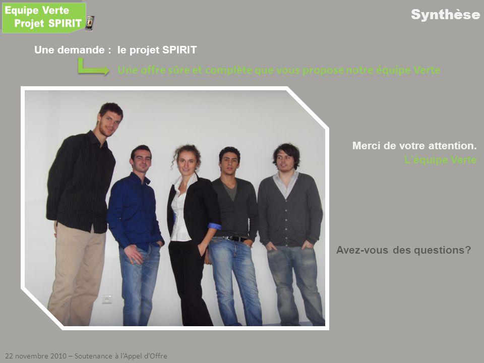 Synthèse 22 novembre 2010 – Soutenance à lAppel dOffre Une demande : le projet SPIRIT Une offre sûre et complète que vous propose notre équipe Verte M