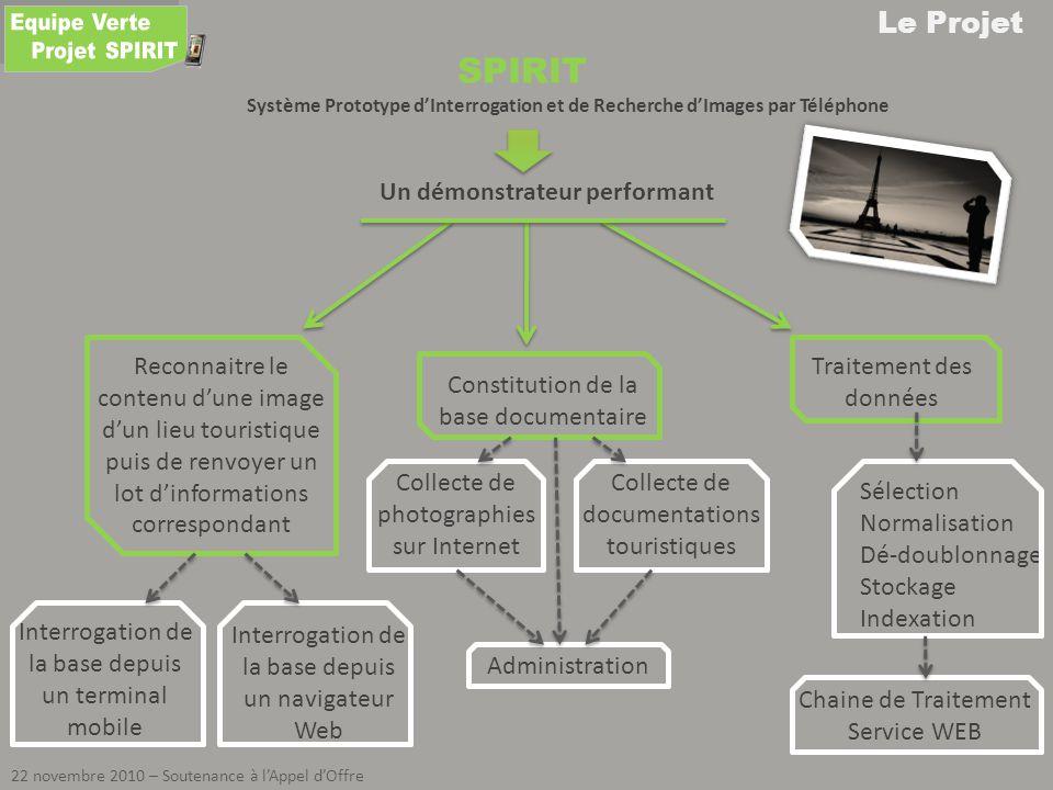 Le Projet 22 novembre 2010 – Soutenance à lAppel dOffre SPIRIT Système Prototype dInterrogation et de Recherche dImages par Téléphone Un démonstrateur