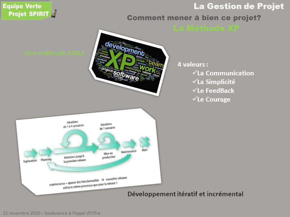 La Gestion de Projet 22 novembre 2010 – Soutenance à lAppel dOffre Comment mener à bien ce projet? La Méthode XP Une méthode AGILE Développement itéra