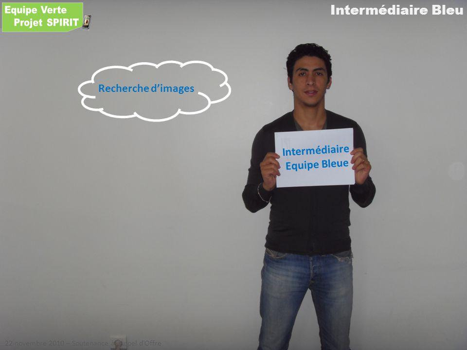Intermédiaire Bleu 22 novembre 2010 – Soutenance à lAppel dOffre Intermédiaire Equipe Bleue Recherche dimages