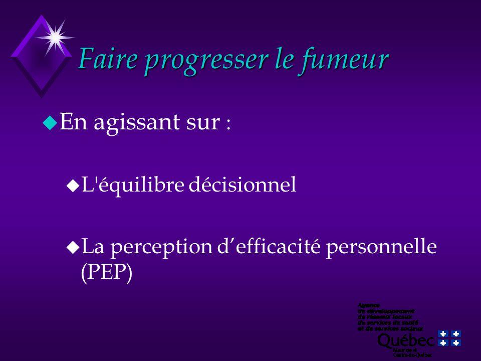Faire progresser le fumeur u En agissant sur : u L'équilibre décisionnel u La perception defficacité personnelle (PEP)