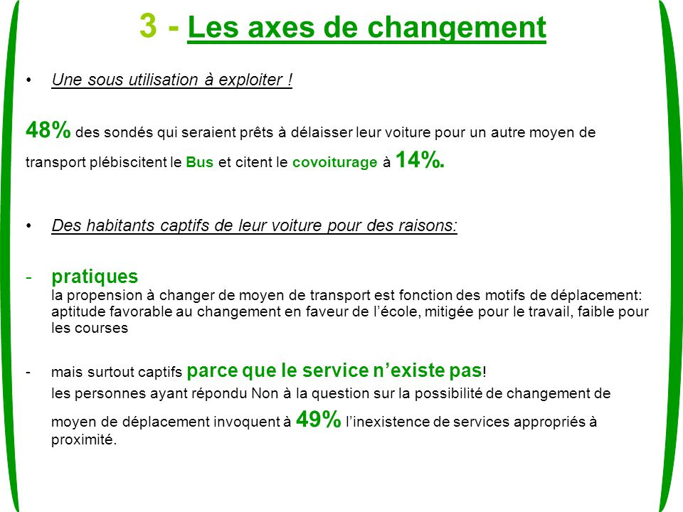 3 - Les axes de changement Une sous utilisation à exploiter .