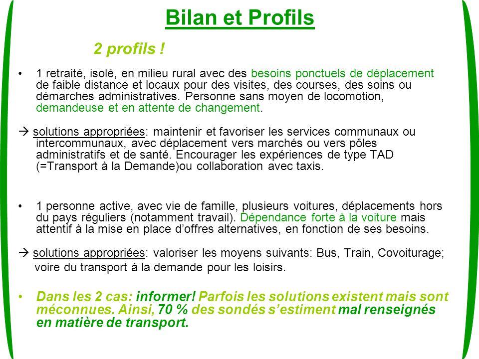 Bilan et Profils 2 profils .