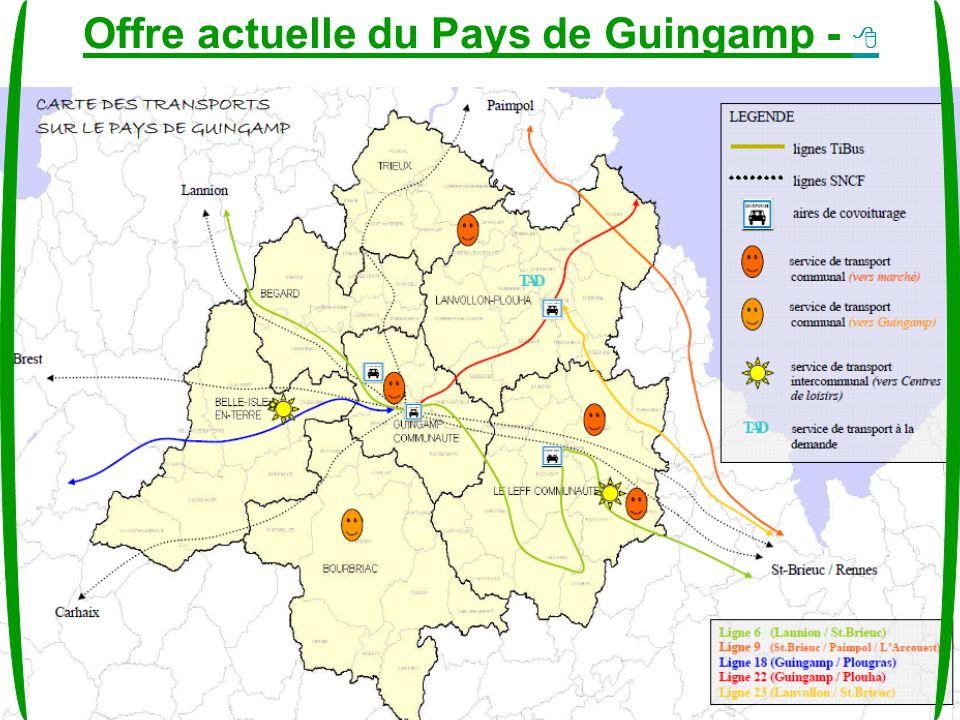 Offre actuelle du Pays de Guingamp -