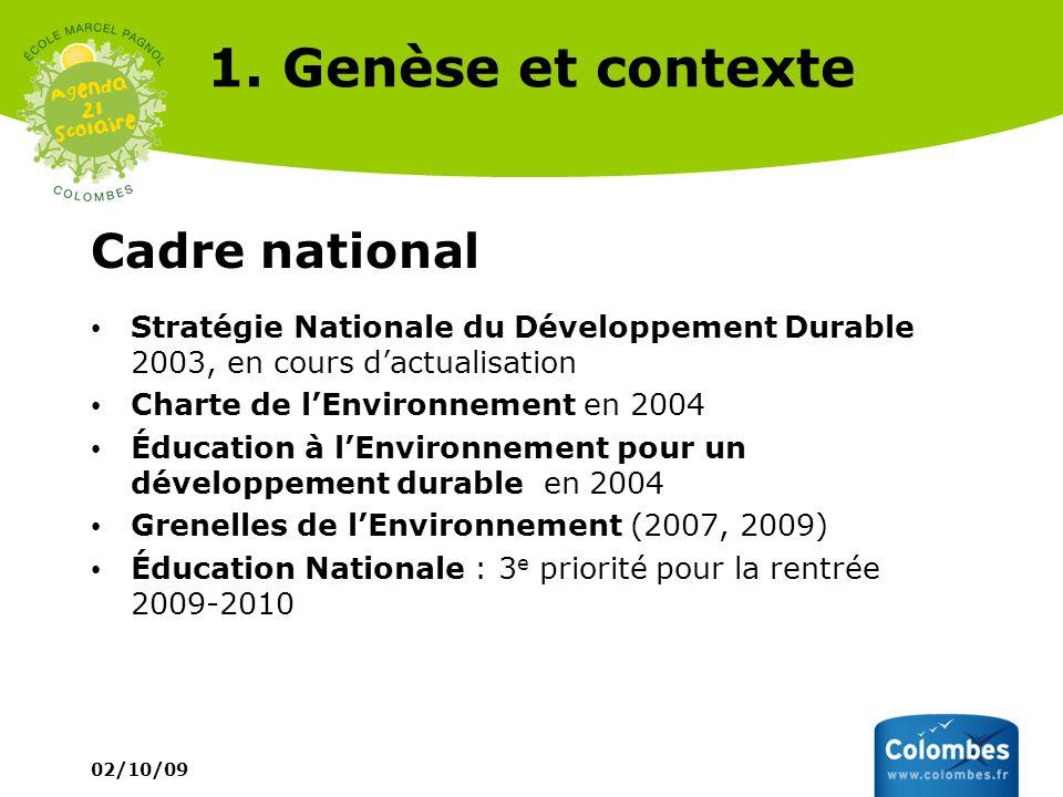 02/10/09 1. Genèse et contexte Cadre national Stratégie Nationale du Développement Durable 2003, en cours dactualisation Charte de lEnvironnement en 2