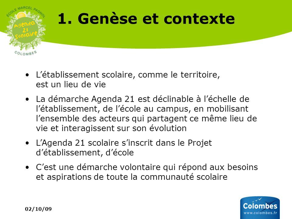 1. Genèse et contexte Létablissement scolaire, comme le territoire, est un lieu de vie La démarche Agenda 21 est déclinable à léchelle de létablisseme