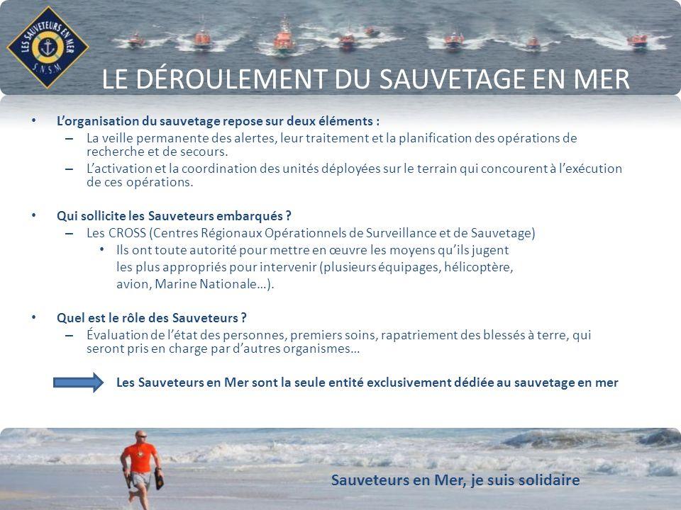 Sauveteurs en Mer, je suis solidaire Conforter notre dynamique de développement LE DÉROULEMENT DU SAUVETAGE EN MER Lorganisation du sauvetage repose s