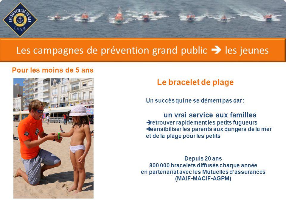 Les campagnes de prévention grand public les jeunes Pour les moins de 5 ans Le bracelet de plage Un succès qui ne se dément pas car : un vrai service