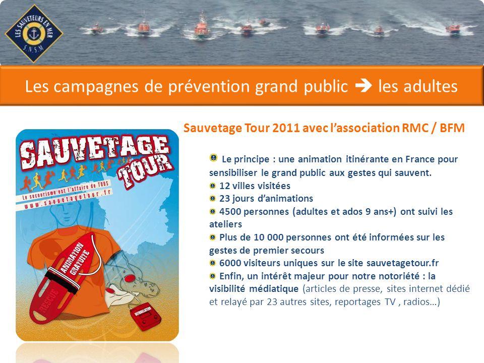 Les campagnes de prévention grand public les adultes Sauvetage Tour 2011 avec lassociation RMC / BFM Le principe : une animation itinérante en France