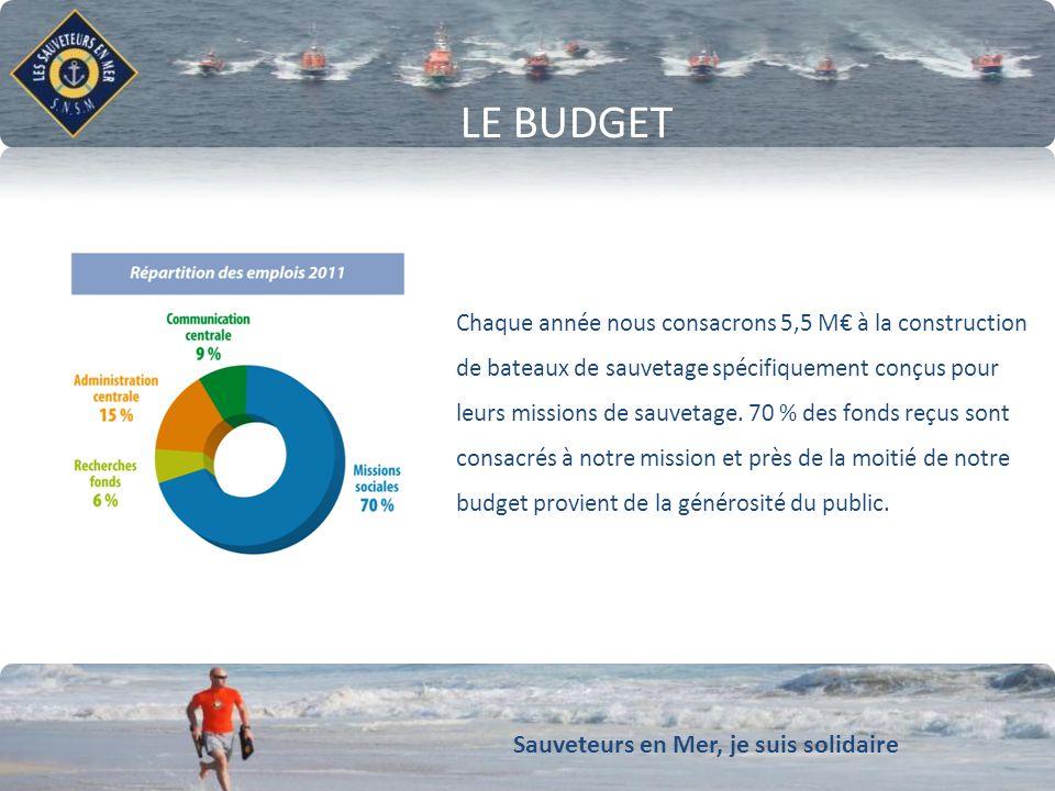 Sauveteurs en Mer, je suis solidaire Conforter notre dynamique de développement LE BUDGET Chaque année nous consacrons 5,5 M à la construction de bate
