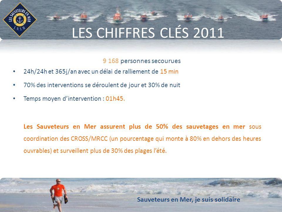 Sauveteurs en Mer, je suis solidaire Conforter notre dynamique de développement LES CHIFFRES CLÉS 2011 24h/24h et 365j/an avec un délai de ralliement