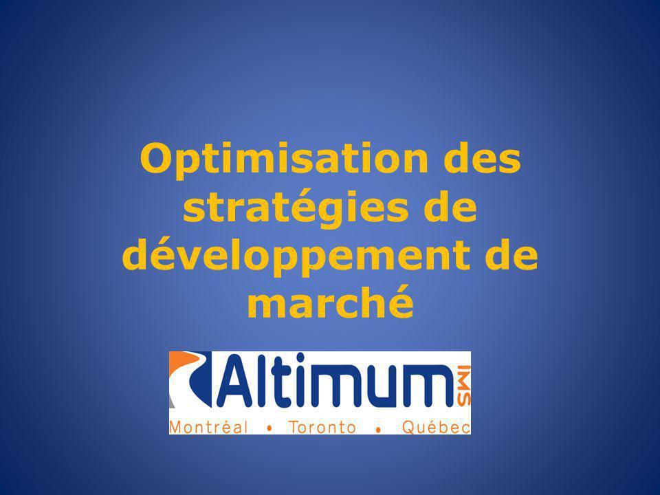 Optimisation des stratégies de développement de marché