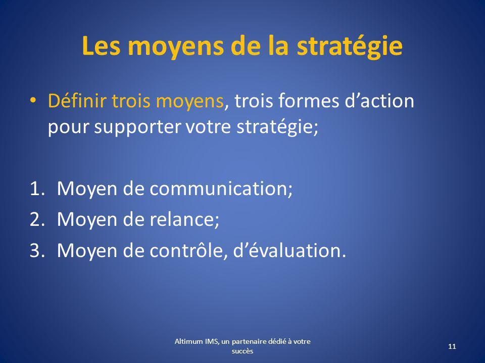 Les moyens de la stratégie Définir trois moyens, trois formes daction pour supporter votre stratégie; 1.Moyen de communication; 2.Moyen de relance; 3.Moyen de contrôle, dévaluation.