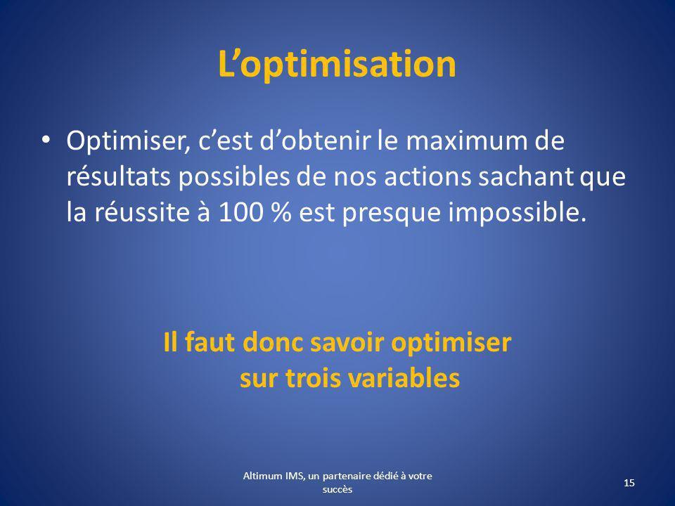 Loptimisation Optimiser, cest dobtenir le maximum de résultats possibles de nos actions sachant que la réussite à 100 % est presque impossible.