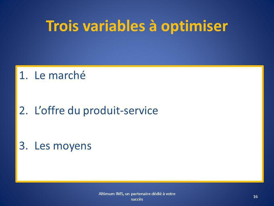 Trois variables à optimiser 1.Le marché 2.Loffre du produit-service 3.Les moyens 16 Altimum IMS, un partenaire dédié à votre succès
