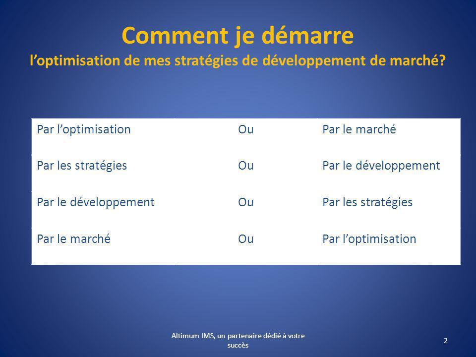Comment je démarre loptimisation de mes stratégies de développement de marché.