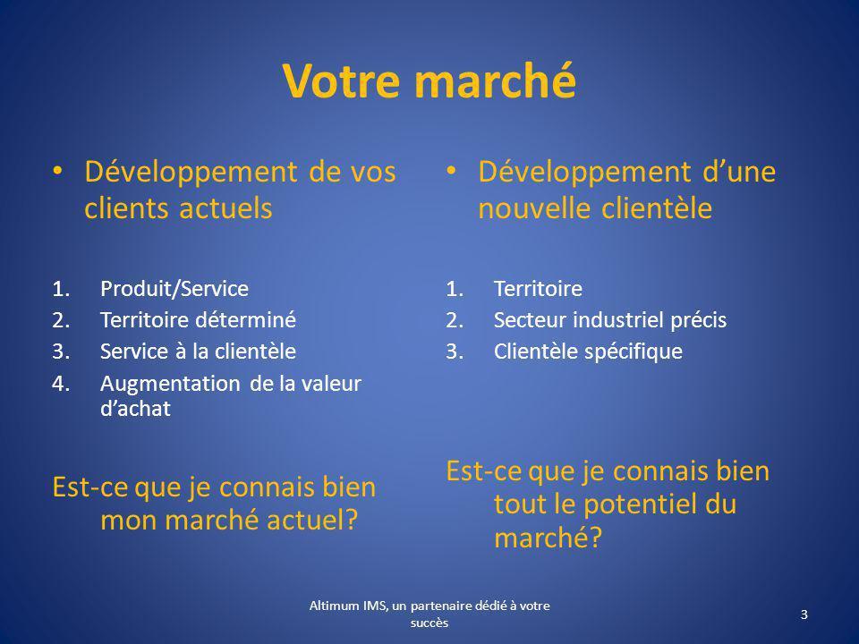 Votre marché Développement de vos clients actuels 1.Produit/Service 2.Territoire déterminé 3.Service à la clientèle 4.Augmentation de la valeur dachat Est-ce que je connais bien mon marché actuel.