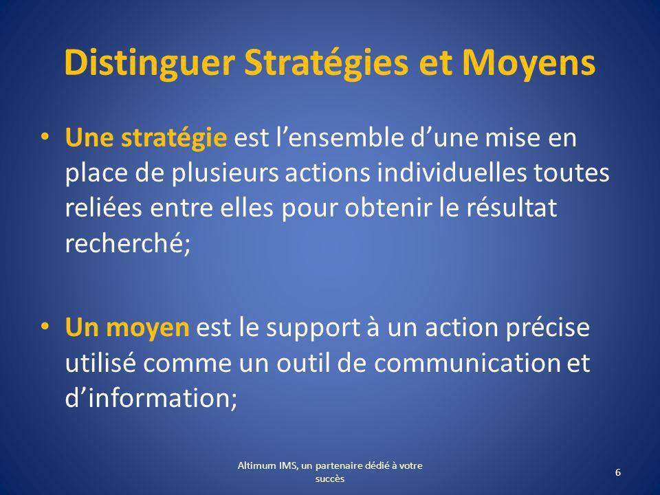 Distinguer Stratégies et Moyens Une stratégie est lensemble dune mise en place de plusieurs actions individuelles toutes reliées entre elles pour obtenir le résultat recherché; Un moyen est le support à un action précise utilisé comme un outil de communication et dinformation; 6 Altimum IMS, un partenaire dédié à votre succès