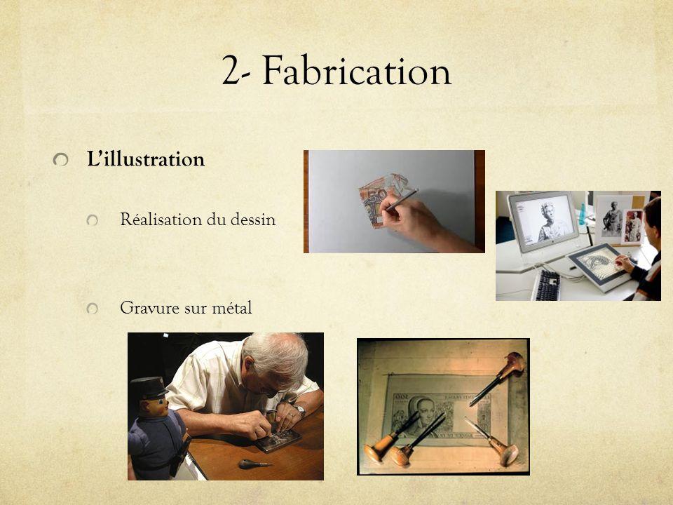 2- Fabrication Lillustration Réalisation du dessin Gravure sur métal