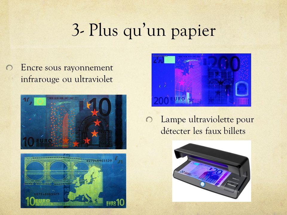 3- Plus quun papier Encre sous rayonnement infrarouge ou ultraviolet Lampe ultraviolette pour détecter les faux billets