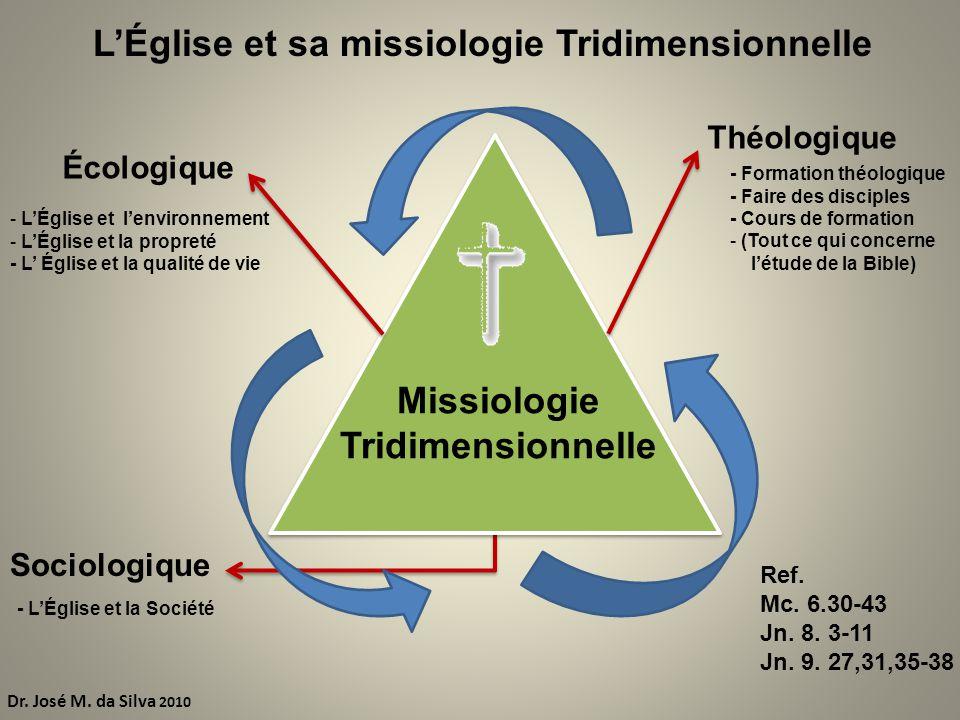 LÉglise et sa missiologie Tridimensionnelle Missiologie Tridimensionnelle Théologique Écologique Sociologique Ref. Mc. 6.30-43 Jn. 8. 3-11 Jn. 9. 27,3