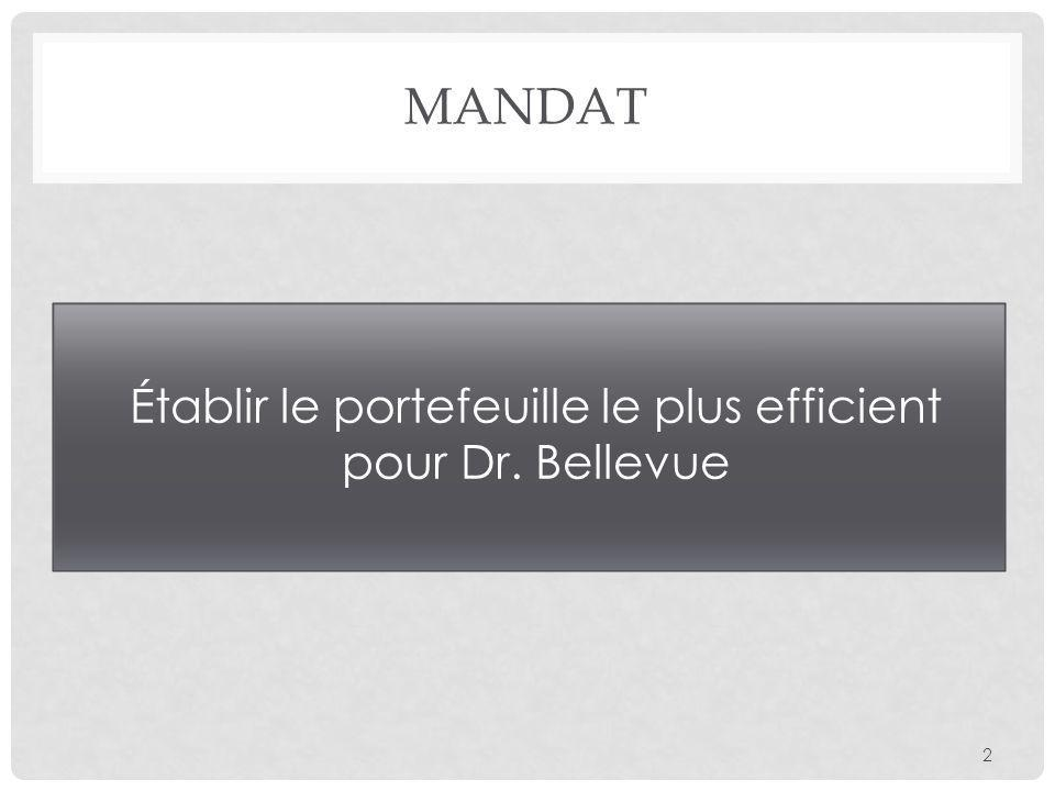 MANDAT Établir le portefeuille le plus efficient pour Dr. Bellevue 2