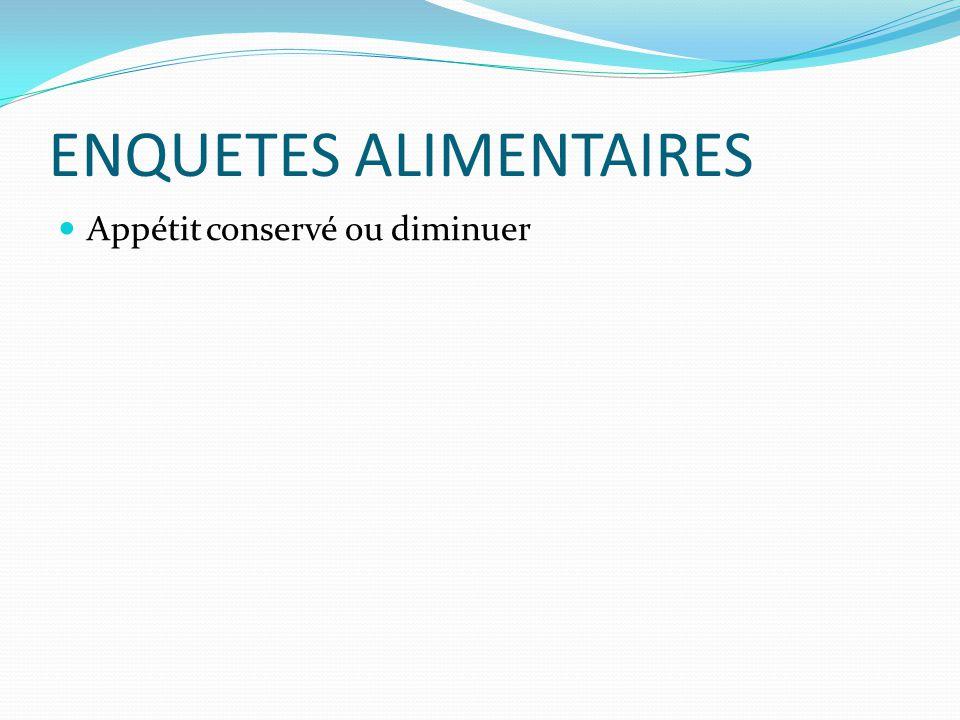 ENQUETES ALIMENTAIRES Appétit conservé ou diminuer