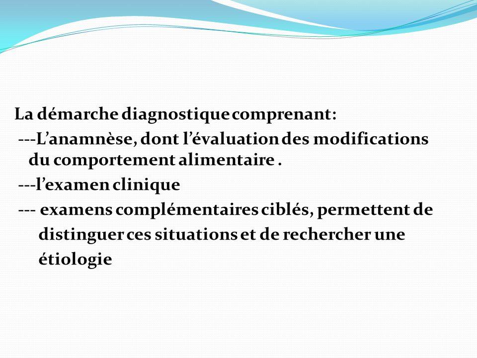 La démarche diagnostique comprenant: ---Lanamnèse, dont lévaluation des modifications du comportement alimentaire. ---lexamen clinique --- examens com